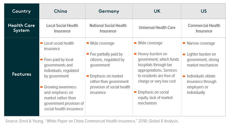 China Sector Analysis: Health Care
