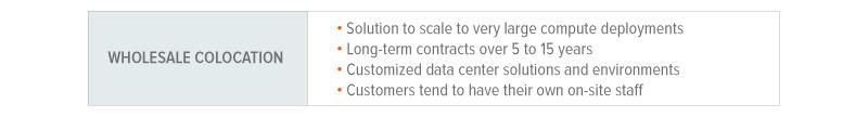 Data Center Wholesale Colocation Characteristics