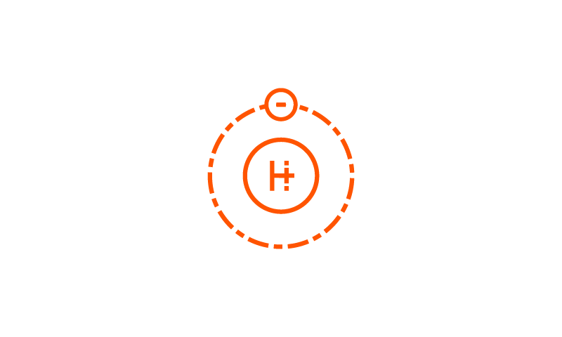 Introducing the Global X Hydrogen ETF (HYDR)