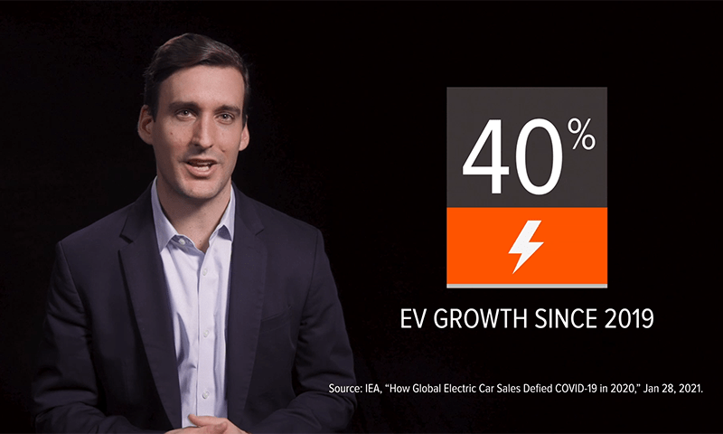 What's Driving Electric Vehicle Growth